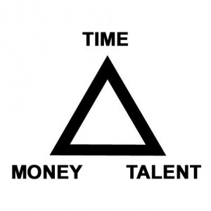 The Time-Money-Talent Triangle