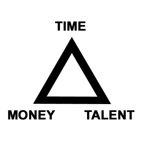 TIME-MONEY-TALENT